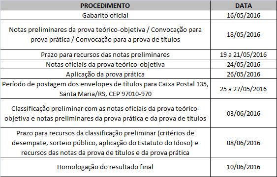 Foto: Dados Secretaria Municipal de Administração e Recursos Humanos